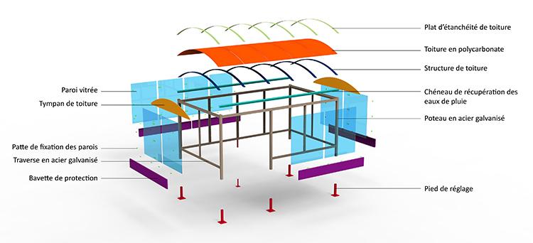 Détail de la structure d'un abri fumeurs - éclaté avec tubes - poteau - traverses