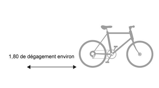 Encombrement-des-vélos-Figure-2