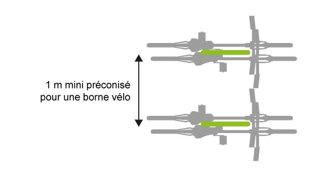 Encombrement-des-vélos-Figure-4