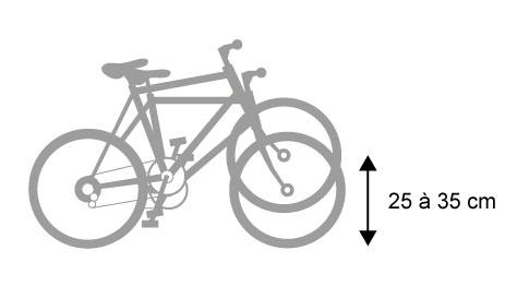 Encombrement-des-vélos-Figure-5