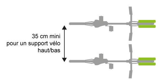 Encombrement-des-vélos-Figure-6
