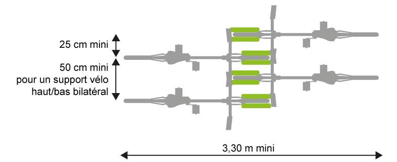 Encombrement-des-vélos-Figure-7